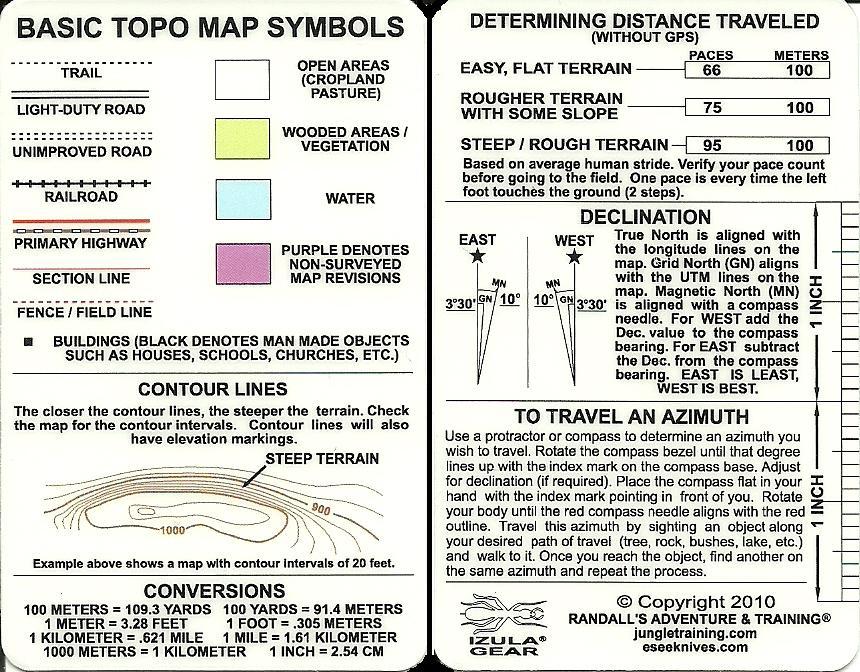 silva ranger compass instructions